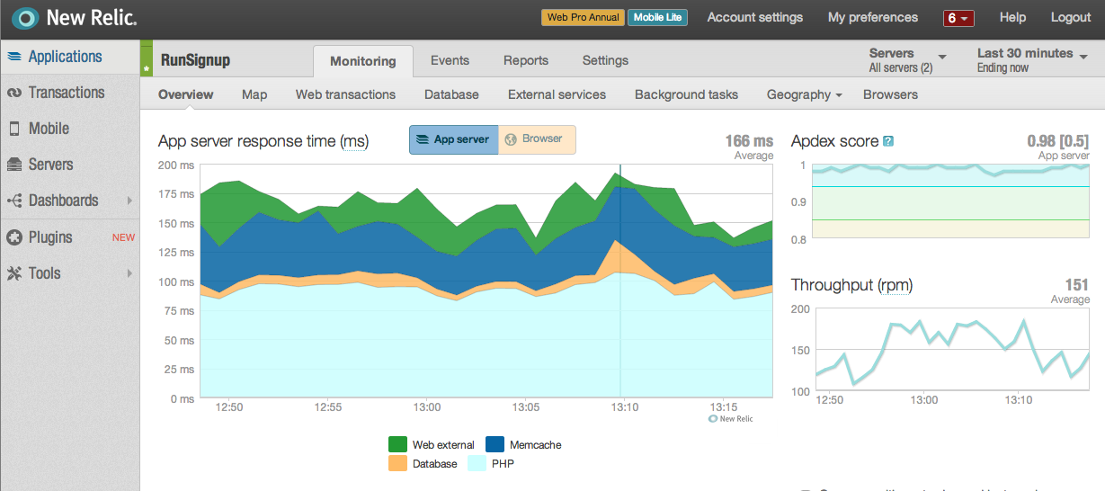 New Relic Monitoring Load Testing