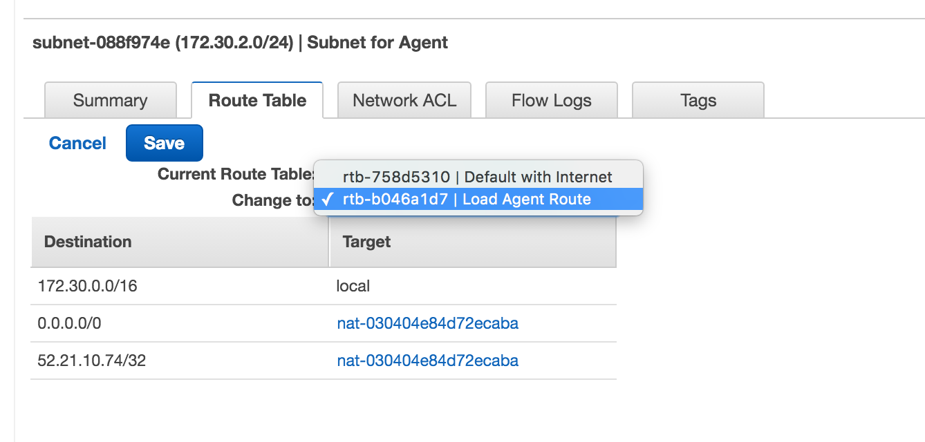 Subnet select routetable