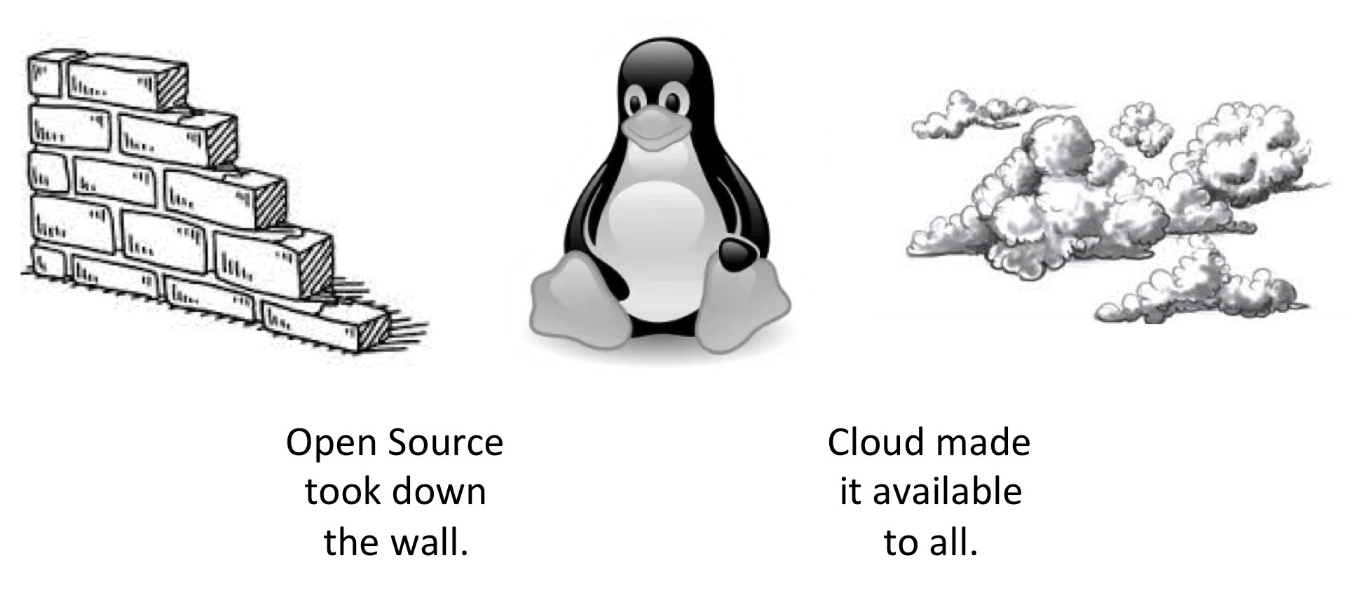Open Source Took Down The Wall copy