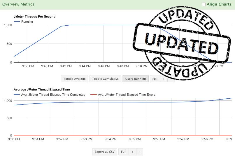 graph-update-users-running