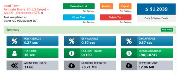 Share RedLine13 Test Results