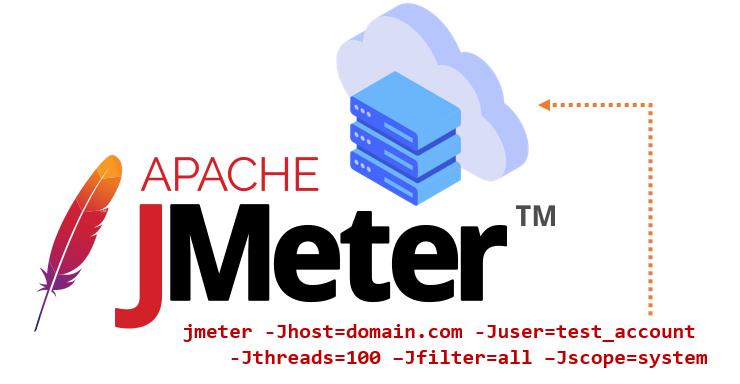 JMeter properties