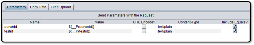 Consuming server ID and test ID as outgoing HTTP request parameters.