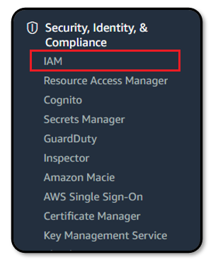 AWS IAM service listed under Security, Identity and Compliance