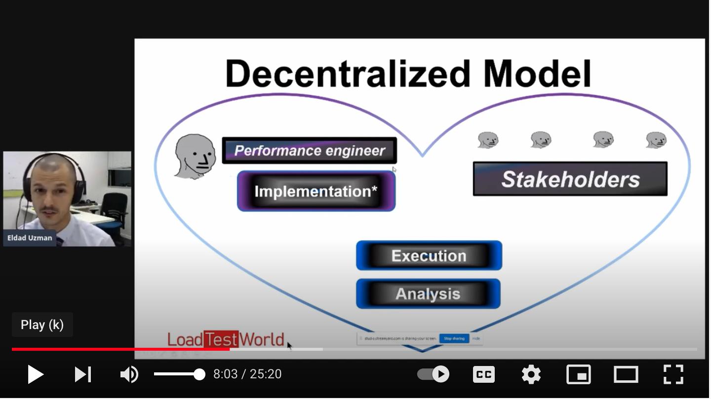 decentralized model for performance testing